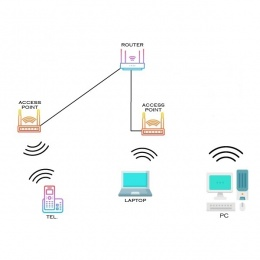 Wireless network - pack II